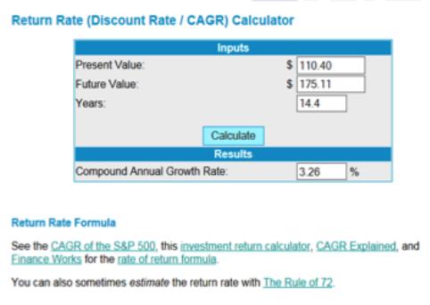 Source: S&P Case- Shiller (www.us.spindices.com/indices/real-estate/sp-case-shiller-us-national-home-price-index)